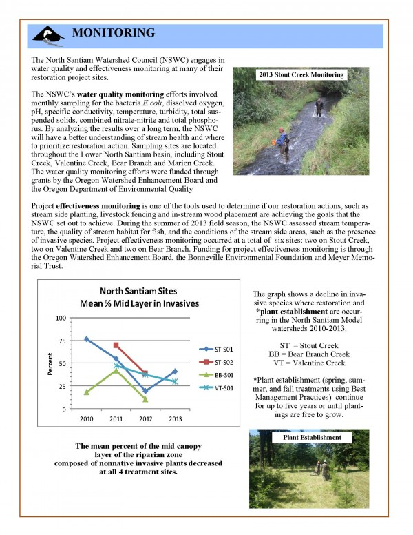 NSWC 2013-2015 Biennial Report Final_Page_7